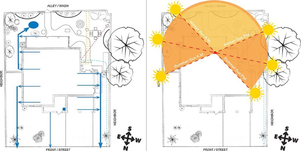 Site Analysis - Drainage and Sun Angles